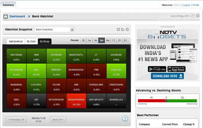 ndtv profit portfolio track your savings and investments