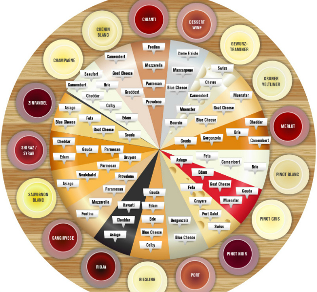 Food Pairing With Merlot Recipes