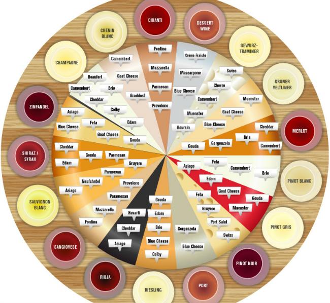 Food And Wine Pairing Pinot Noir