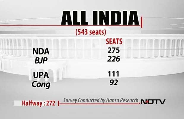 All_India_543Seats.jpg