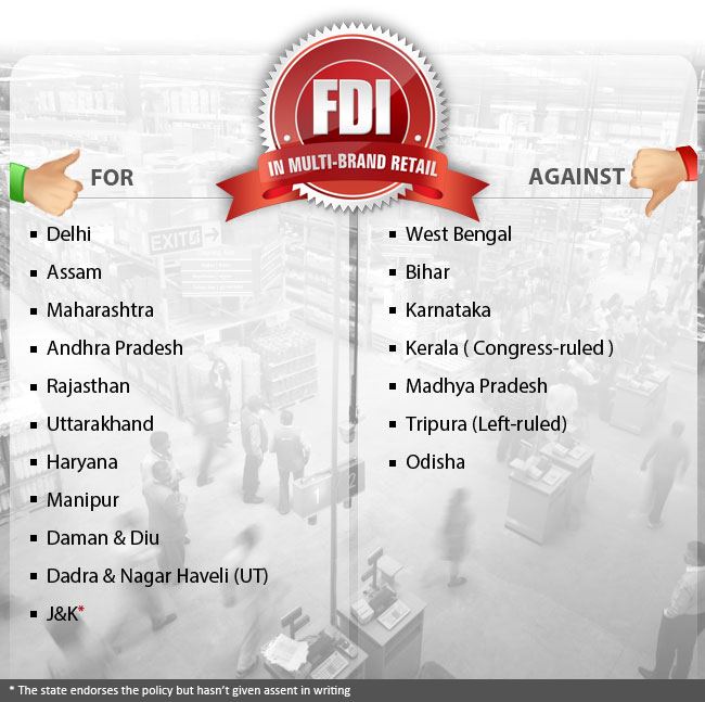FDI_retail_states_graphic.jpg