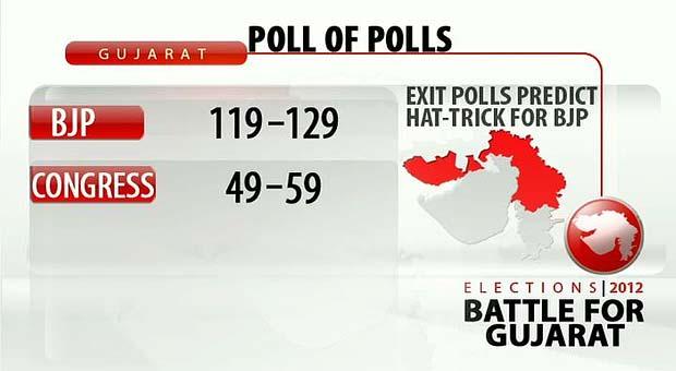Gujarat_exit_poll_620.jpg