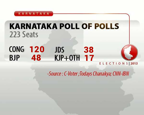 Karnataka_poll_of_polls_new.png