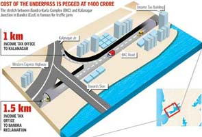 Coming soon to Mumbai: An underground tunnel