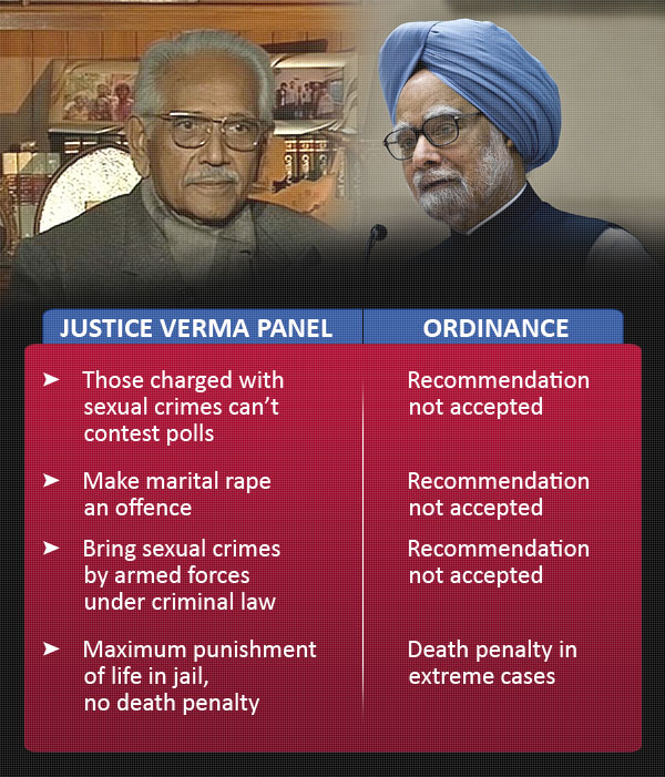 Verma_panel_vs_ordinance600.jpg