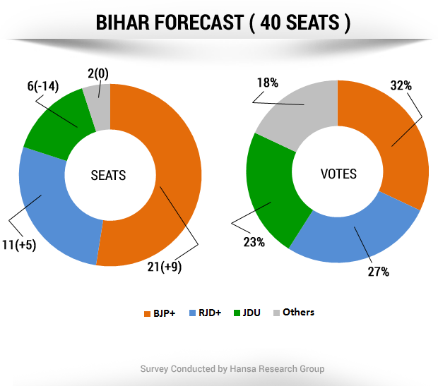 bihar_phase3 (2).png