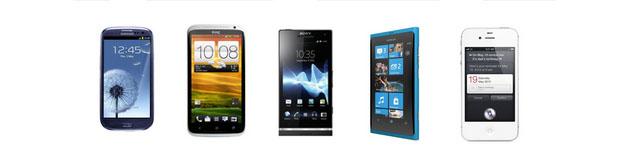 Samsung Galaxy S Iii Vs Htc One X Vs Sony Xperia S Vs
