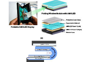 Now, a foldable smartphone screen