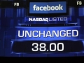 Facebook stock avoids steep drop as Street rethinks results