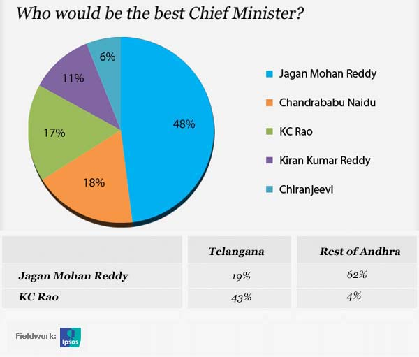 jagan-andhra-cm-with-credit.jpg