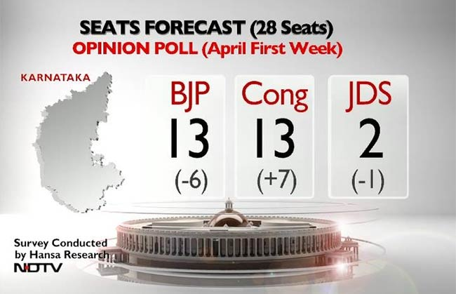 karnataka-opinion-poll-650.jpg