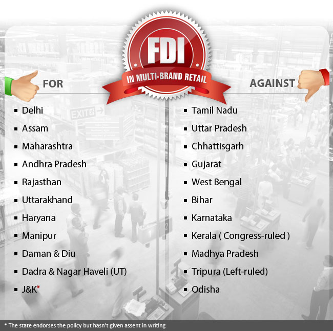 FDI-graphic_FDI_15-09-12_LATEST-.jpg