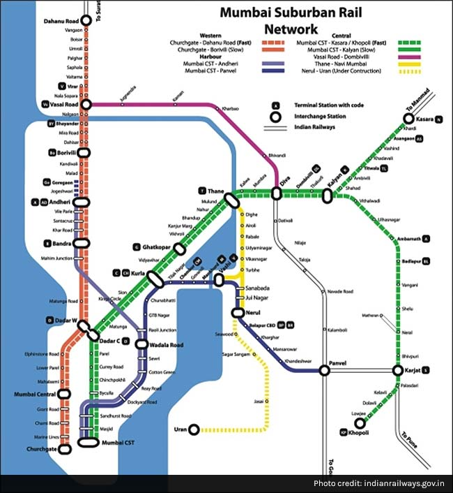 Mumbai_suburban_Rail_Network_map_650.jpg