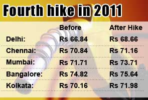 New_petrol_prices_graphic_new_295.jpg