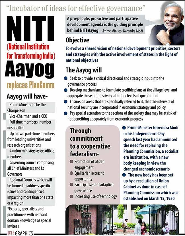 Niti Aayog Essay Examples - image 4