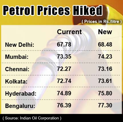 Petrol_price_hike_July23_430_gfx.jpg