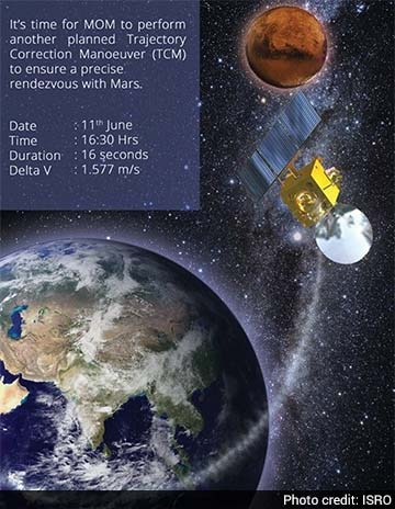 [Inde] Mars Orbiter Mission - Page 4 Space_Mangalayaan_360