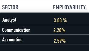 graduates-employability-table-295.jpg