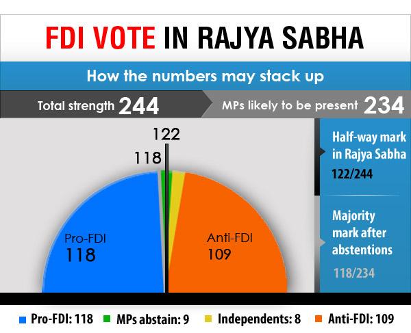 rajyasabha-gfx.jpg