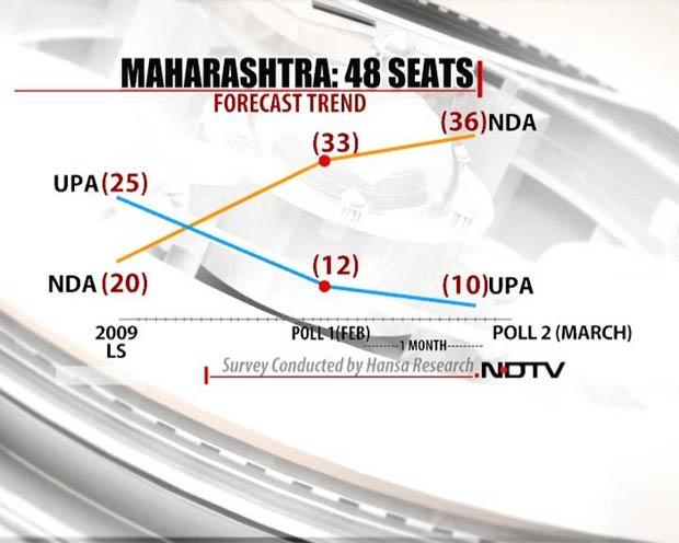 Maharashtra_forecast_trend_blog.jpg