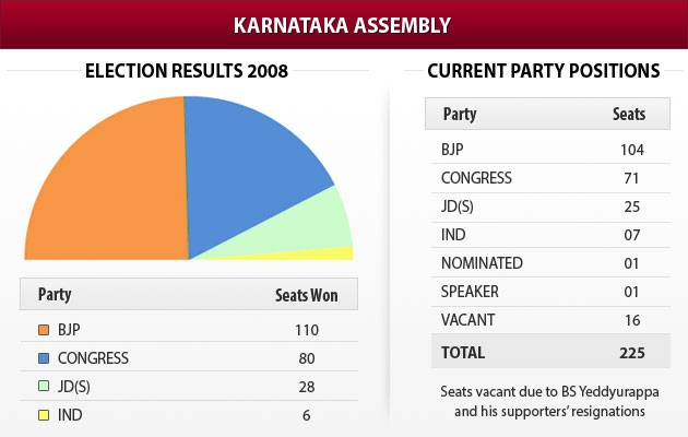karnataka_assembly_gfx.JPG